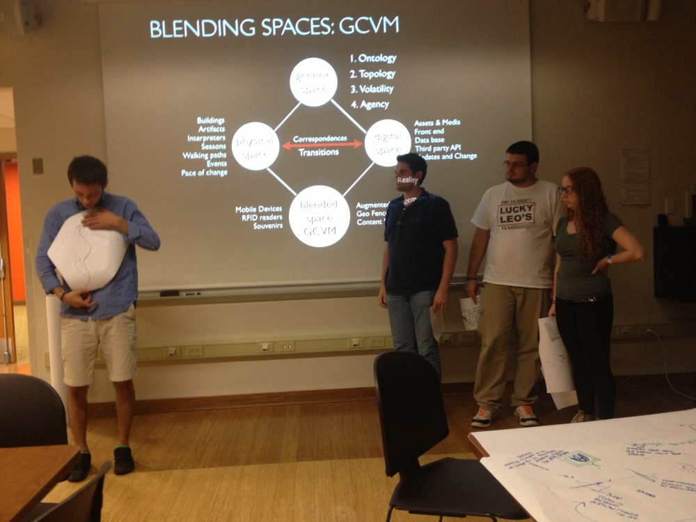 Summary of Blended Interactions Workshop 10.3.13 (4/6)
