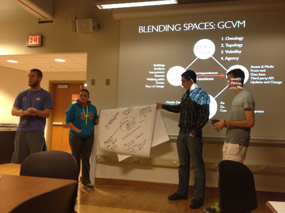 Summary of Blended Interactions Workshop 10.3.13 (6/6)